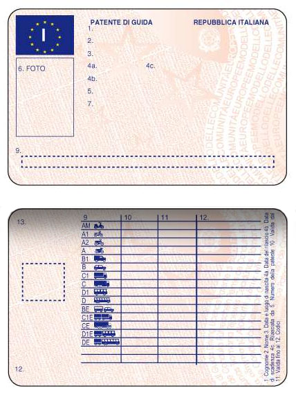 Nuova patente 2013